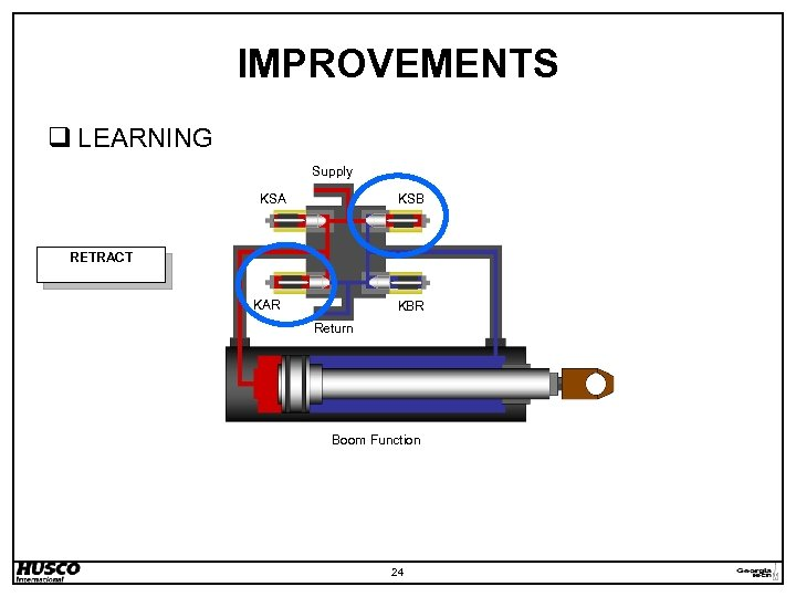 IMPROVEMENTS q LEARNING Supply KSA KSB RETRACT KAR KBR Return Boom Function 24