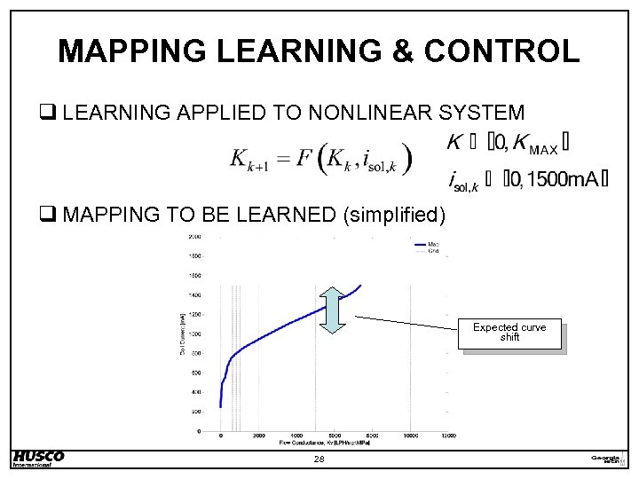 MAPPING LEARNING & CONTROL q LEARNING APPLIED TO NONLINEAR SYSTEM q MAPPING TO BE