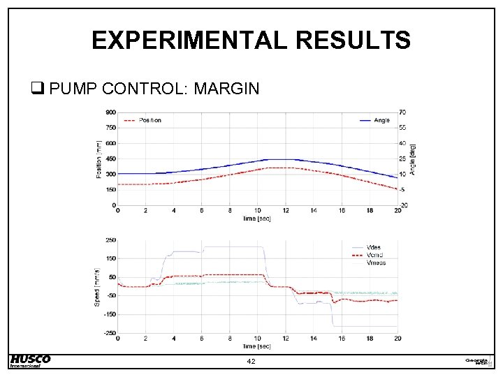 EXPERIMENTAL RESULTS q PUMP CONTROL: MARGIN 42