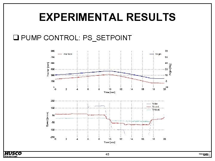 EXPERIMENTAL RESULTS q PUMP CONTROL: PS_SETPOINT 45