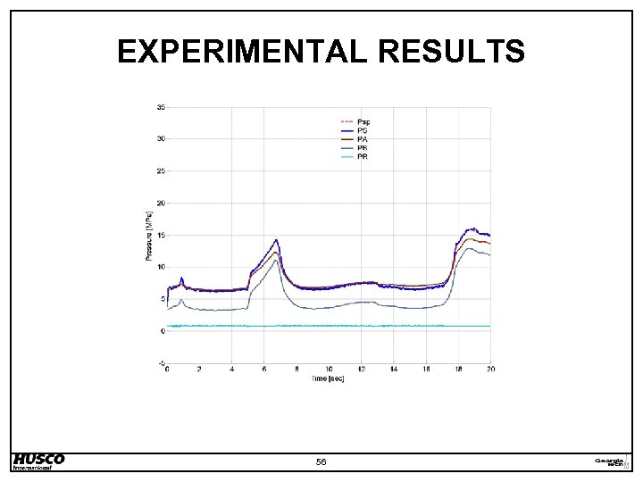 EXPERIMENTAL RESULTS 56