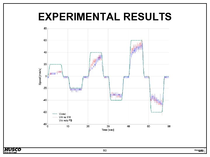 EXPERIMENTAL RESULTS 60