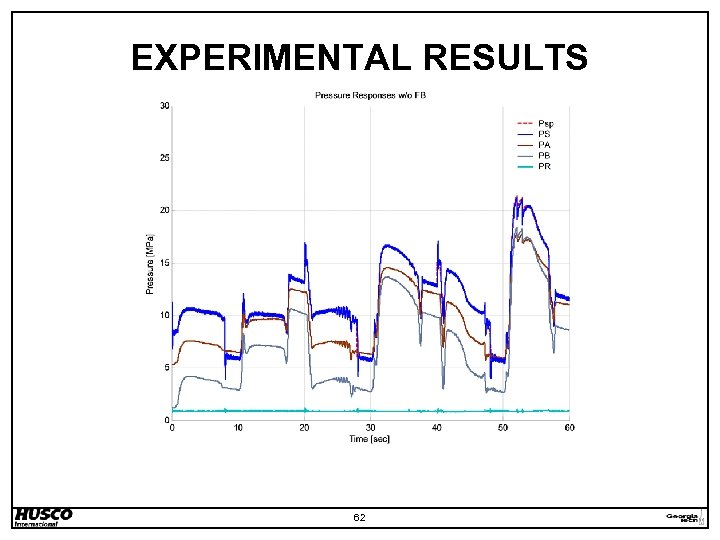 EXPERIMENTAL RESULTS 62