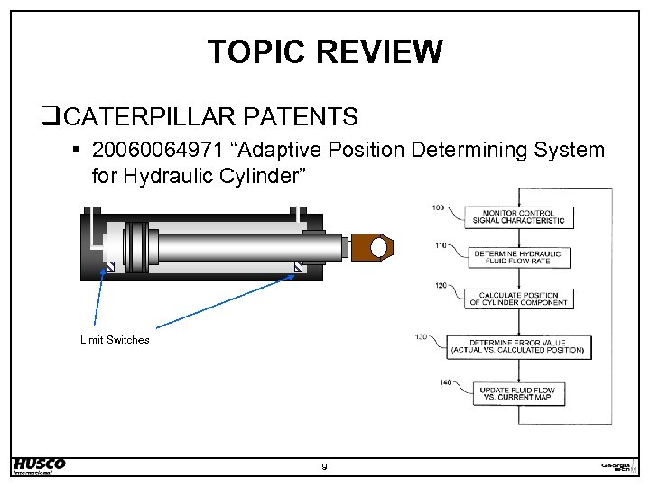 "TOPIC REVIEW q CATERPILLAR PATENTS § 20060064971 ""Adaptive Position Determining System for Hydraulic Cylinder"""