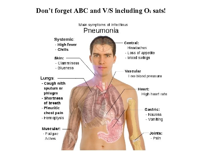 Don't forget ABC and V/S including O 2 sats!