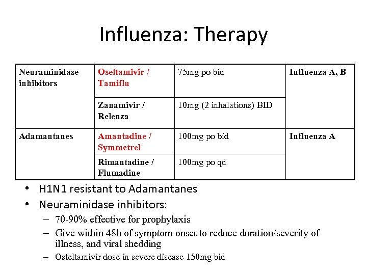 Influenza: Therapy Neuraminidase inhibitors 75 mg po bid Zanamivir / Relenza 10 mg (2