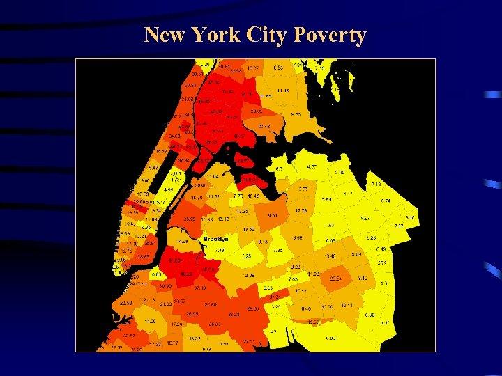 New York City Poverty