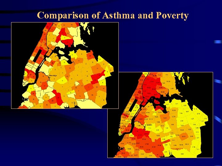 Comparison of Asthma and Poverty