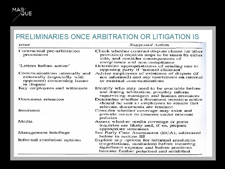 PRELIMINARIES ONCE ARBITRATION OR LITIGATION IS PROBABLE