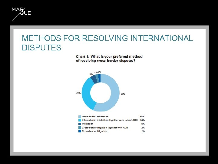 METHODS FOR RESOLVING INTERNATIONAL DISPUTES