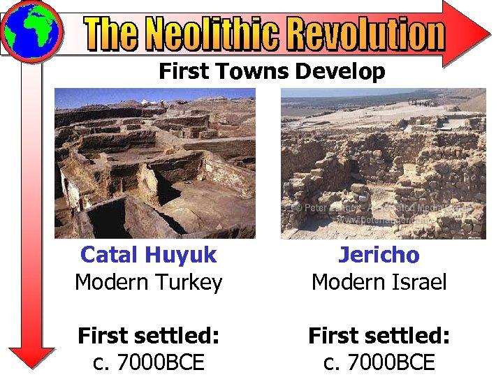 First Towns Develop Catal Huyuk Modern Turkey Jericho Modern Israel First settled: c. 7000