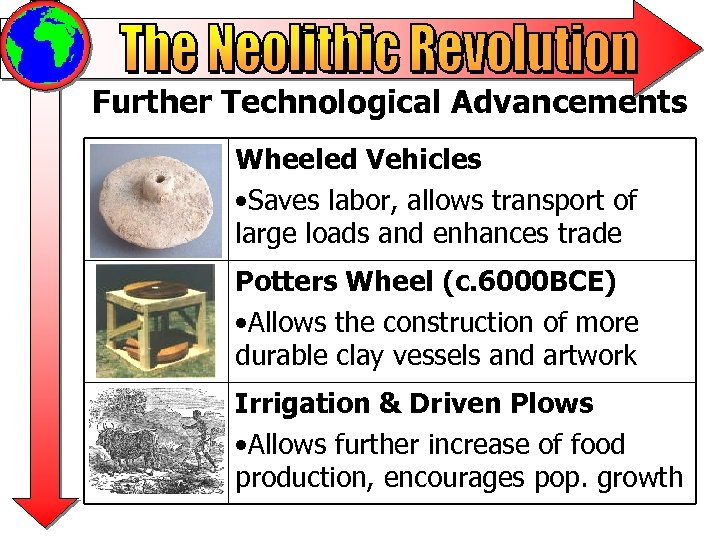 Further Technological Advancements Wheeled Vehicles • Saves labor, allows transport of large loads and