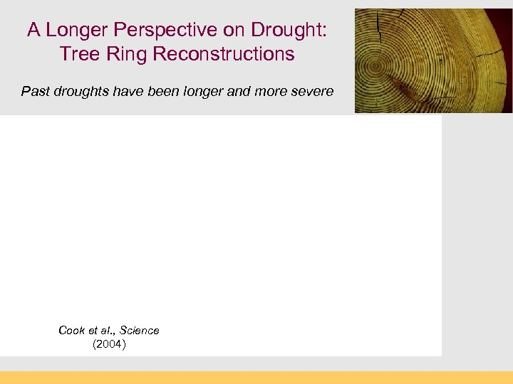 A Longer Perspective on Drought: Tree Ring Reconstructions Past droughts have been longer and