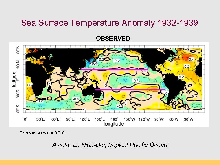 Sea Surface Temperature Anomaly 1932 -1939 OBSERVED Contour interval = 0. 2°C A cold,