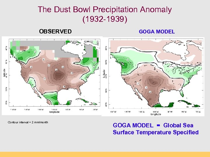 The Dust Bowl Precipitation Anomaly (1932 -1939) OBSERVED Contour interval = 2 mm/month GOGA