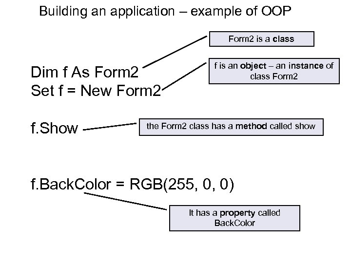 Building an application – example of OOP Form 2 is a class Dim f