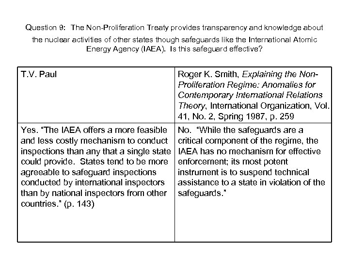 Question 9: The Non-Proliferation Treaty provides transparency and knowledge about the nuclear activities of