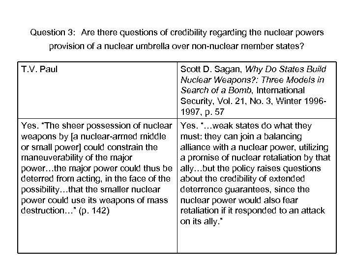 Question 3: Are there questions of credibility regarding the nuclear powers provision of a