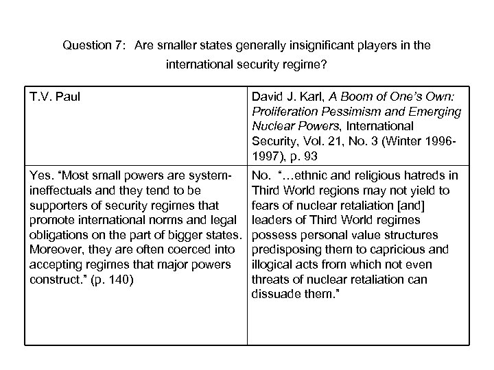 Question 7: Are smaller states generally insignificant players in the international security regime? T.