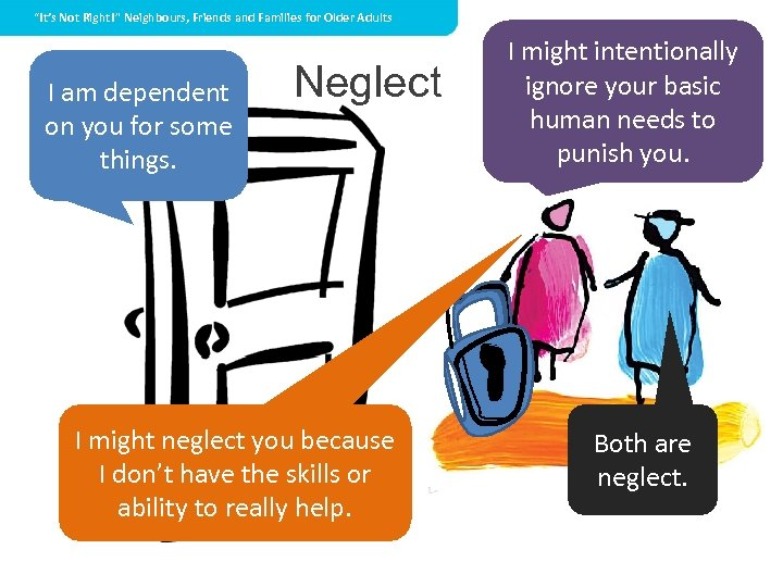 """""""It's Not Right!"""" Neighbours, Friends and Families for Older Adults I am dependent on"""