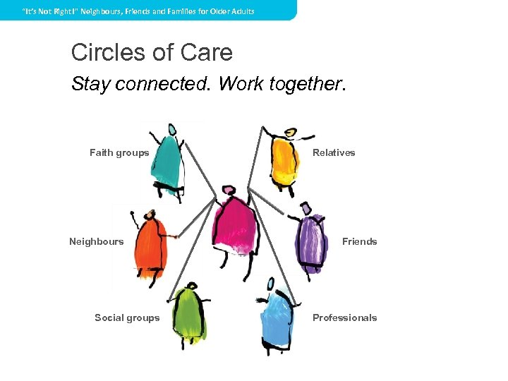 """""""It's Not Right!"""" Neighbours, Friends and Families for Older Adults Circles of Care Stay"""