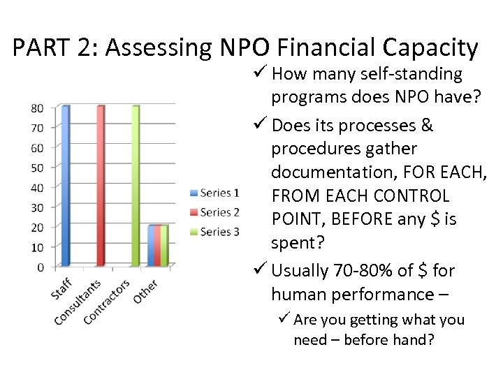 PART 2: Assessing NPO Financial Capacity ü How many self-standing programs does NPO have?