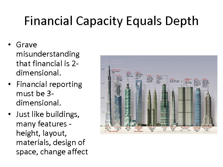 Financial Capacity Equals Depth • Grave misunderstanding that financial is 2 dimensional. • Financial