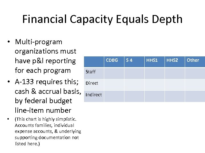 Financial Capacity Equals Depth • Multi-program organizations must have p&l reporting for each program