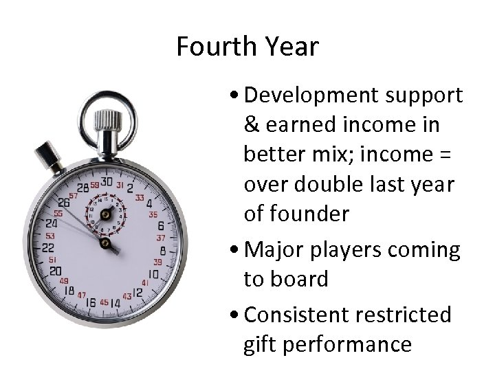 Fourth Year • Development support & earned income in better mix; income = over