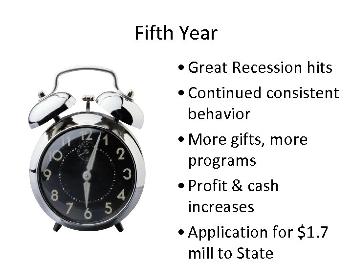 Fifth Year • Great Recession hits • Continued consistent behavior • More gifts, more