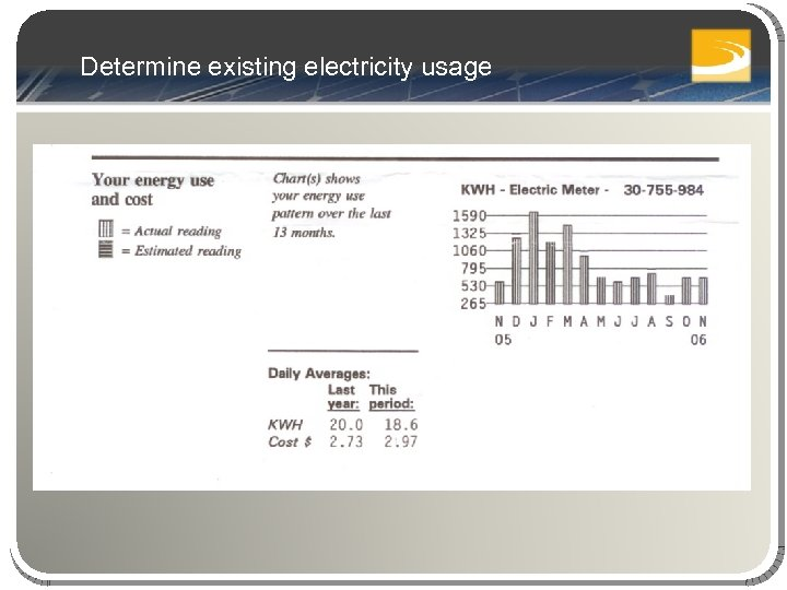 Determine existing electricity usage