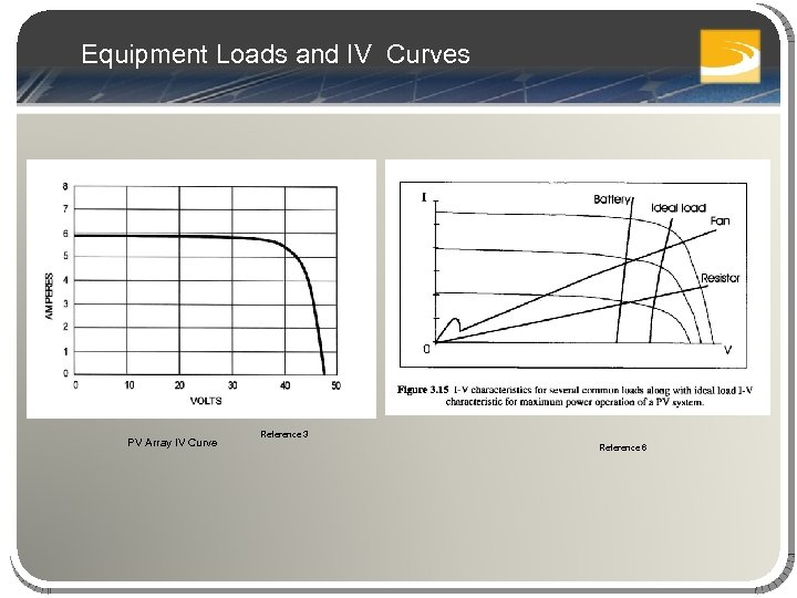 Equipment Loads and IV Curves PV Array IV Curve Reference 3 Reference 6