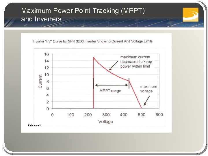 Maximum Power Point Tracking (MPPT) and Inverters Reference 3