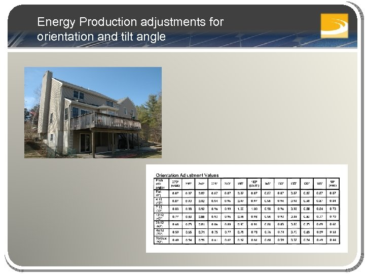 Energy Production adjustments for orientation and tilt angle
