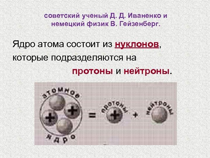 советский ученый Д. Д. Иваненко и немецкий физик В. Гейзенберг. Ядро атома состоит из