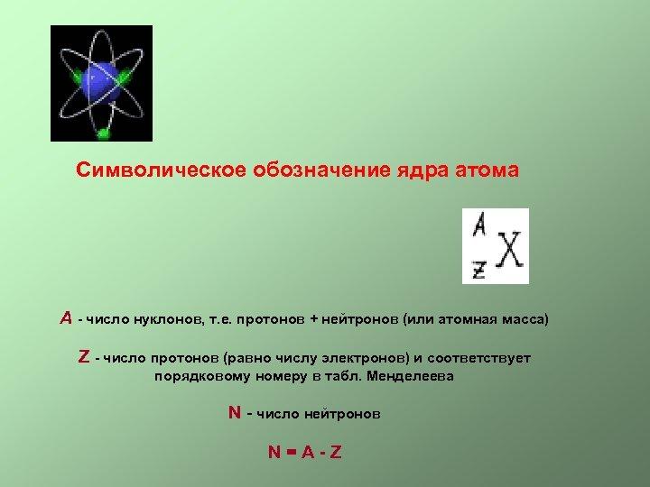 Символическое обозначение ядра атома А - число нуклонов, т. е. протонов + нейтронов (или