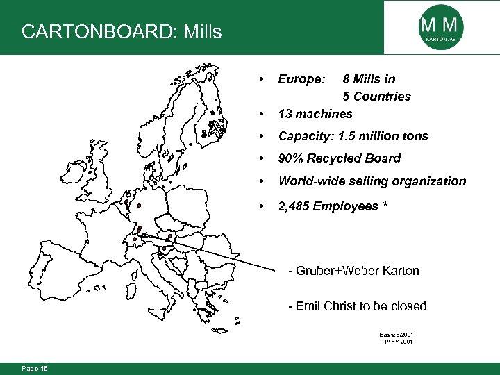 CARTONBOARD: Mills • Europe: • 8 Mills in 5 Countries 13 machines • Capacity: