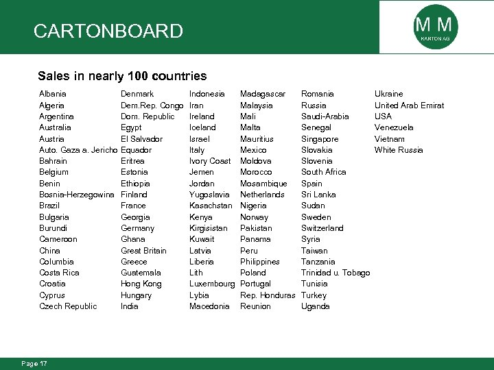 CARTONBOARD Sales in nearly 100 countries Albania Algeria Argentina Australia Austria Auto. Gaza a.