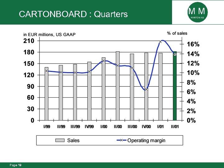 CARTONBOARD : Quarters Page 19