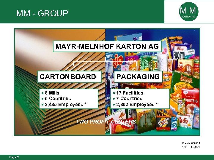 MM - GROUP MAYR-MELNHOF KARTON AG CARTONBOARD · 8 Mills · 5 Countries ·