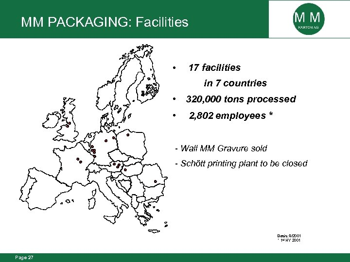 MM PACKAGING: Facilities • 17 facilities in 7 countries • 320, 000 tons processed