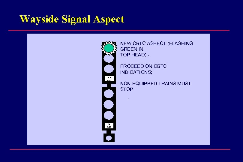 Wayside Signal Aspect NEW CBTC ASPECT (FLASHING GREEN IN TOP HEAD) PROCEED ON CBTC