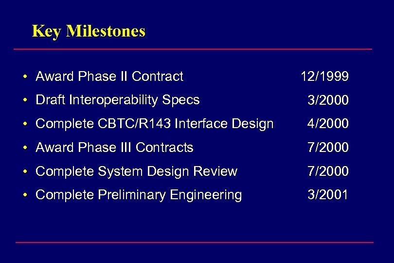 Key Milestones • Award Phase II Contract 12/1999 • Draft Interoperability Specs 3/2000 •