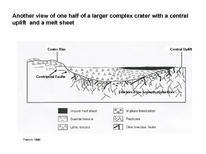 Another view of one half of a larger complex crater with a central uplift