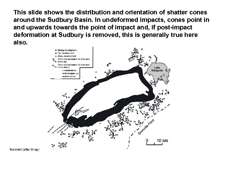 This slide shows the distribution and orientation of shatter cones around the Sudbury Basin.