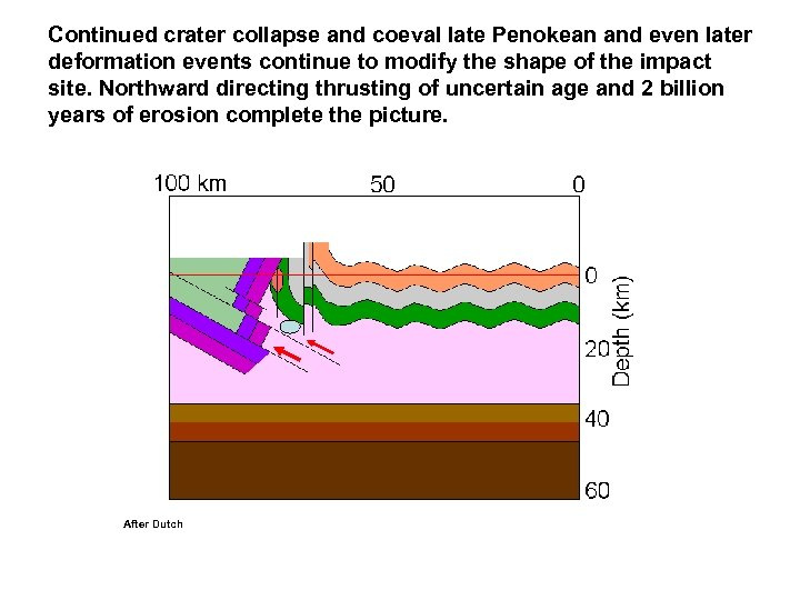 Continued crater collapse and coeval late Penokean and even later deformation events continue to
