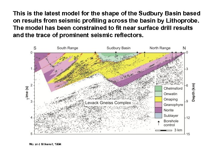 This is the latest model for the shape of the Sudbury Basin based on