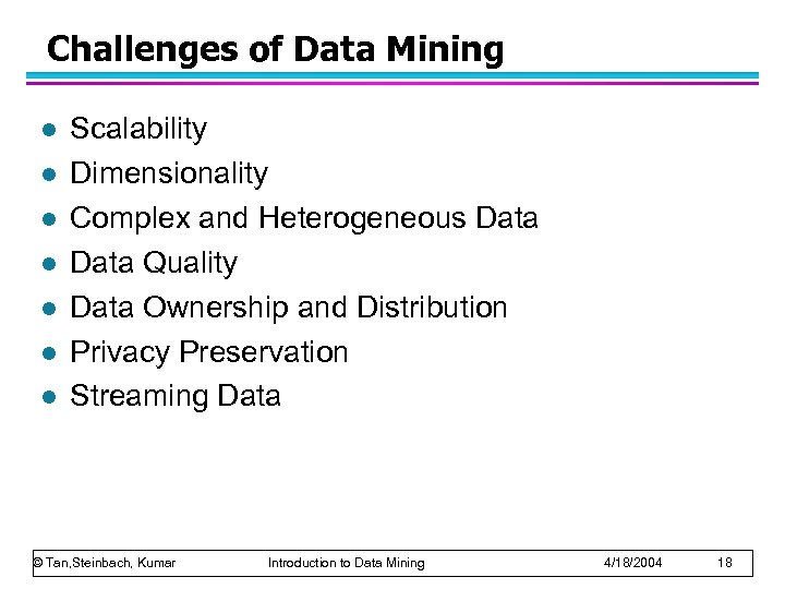 Challenges of Data Mining l l l l Scalability Dimensionality Complex and Heterogeneous Data