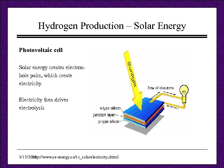 Hydrogen Production – Solar Energy Photovoltaic cell Solar energy creates electronhole pairs, which create