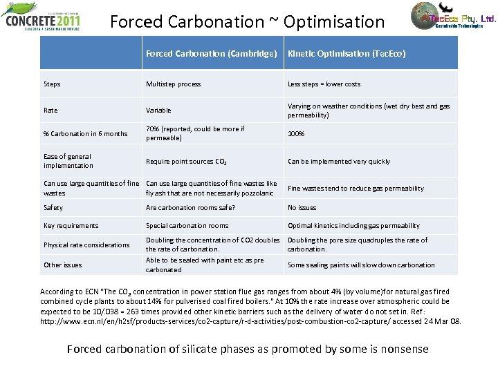 Forced Carbonation ~ Optimisation Forced Carbonation (Cambridge) Kinetic Optimisation (Tec. Eco) Steps Multistep process